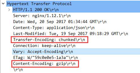nginx中的gzip — Learning Notebook v1 0 documentation